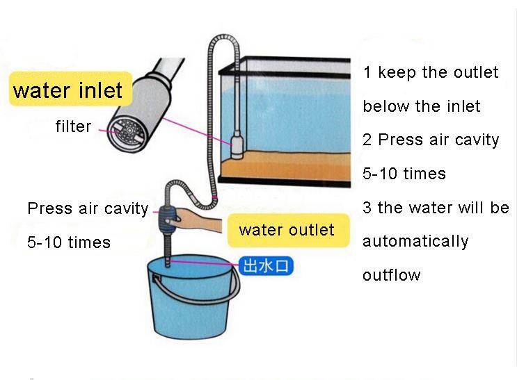 Cleaner aquarium water change vacuum tube fish tank for How to change fish tank water