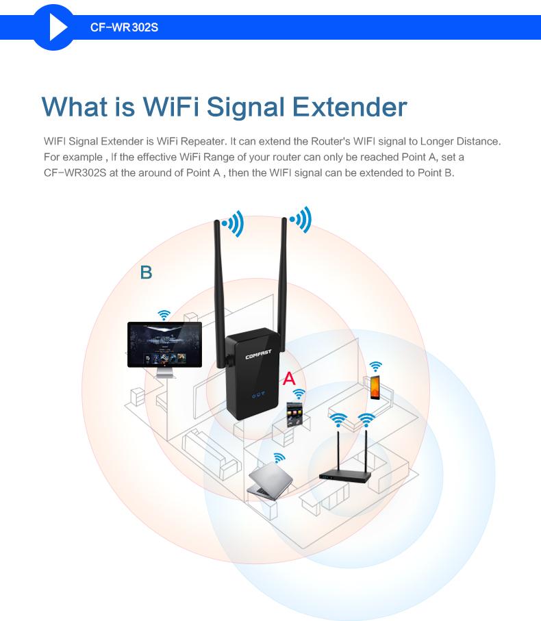 300mbit wifi repeater wlan router extender verst rker. Black Bedroom Furniture Sets. Home Design Ideas