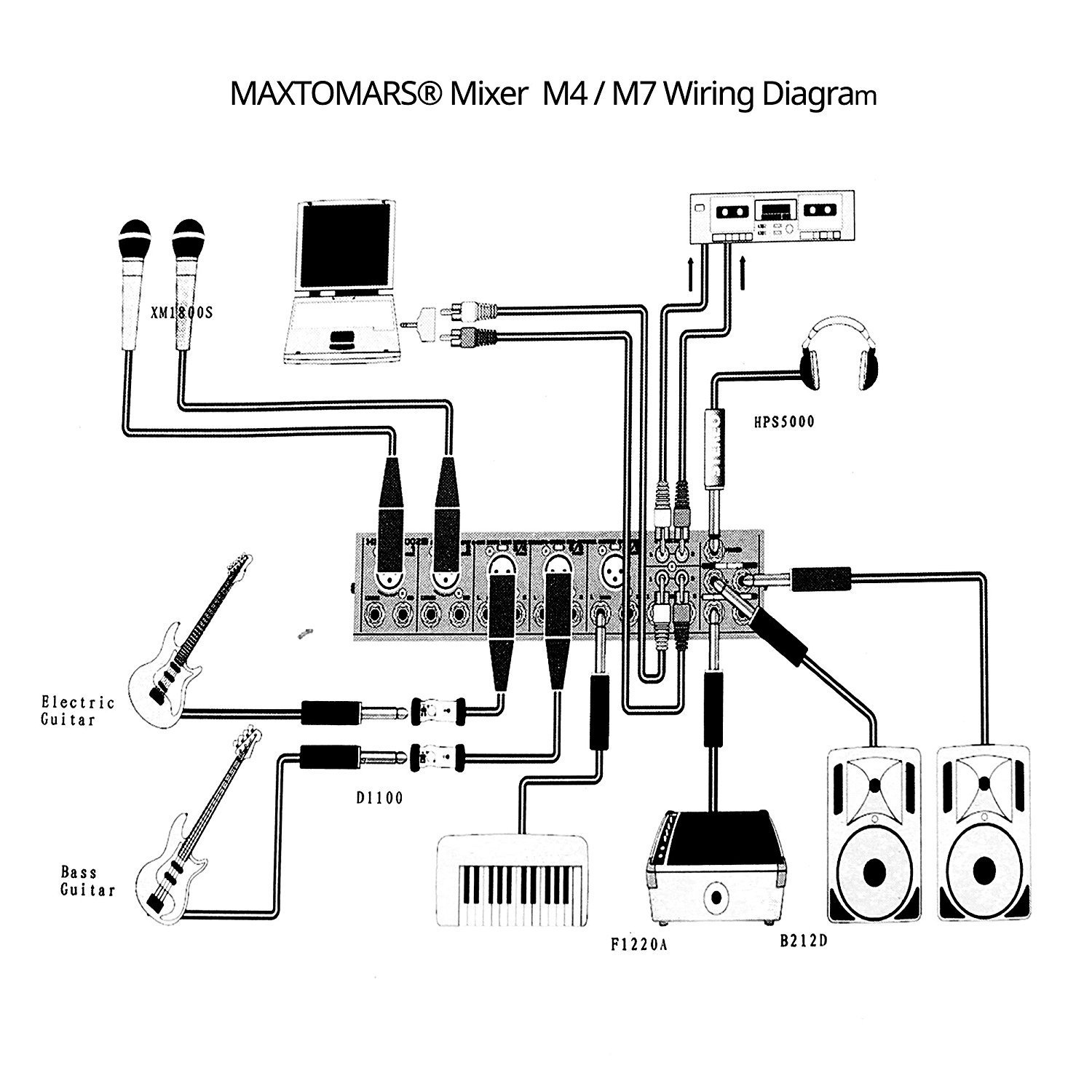Professional 4 Channel Live Studio Audio Sound Usb Mp3 Mixer Mixing Guitar To Wiring Diagram Kindly Note The Interface Cannot Be Used As Data Transmission Between Computer It Supports Only Player U Disk That Means Play Music