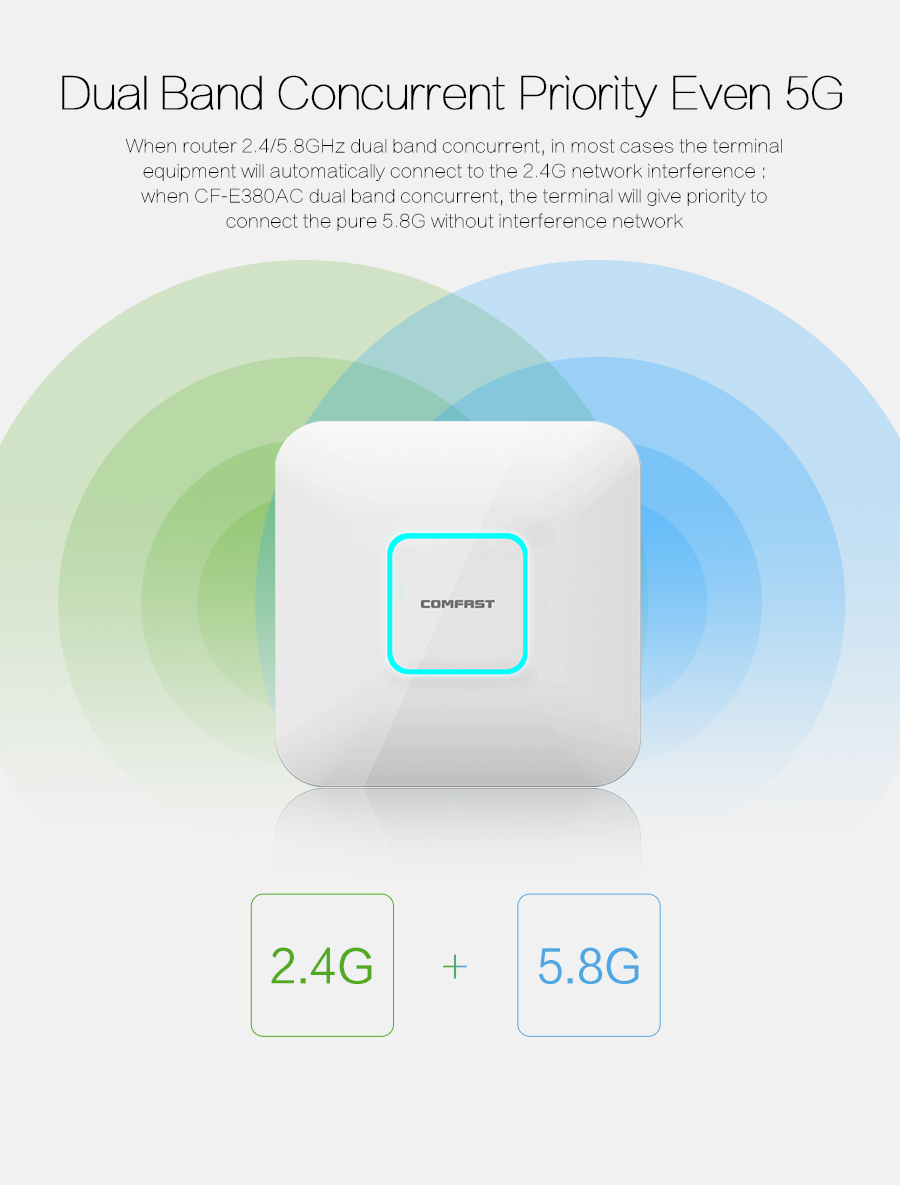 1750mbps Dual Band 24g 58ghz Wireless Access Point Wifi Router Ap Wired Network Diagram 80211ac Ca Ebay