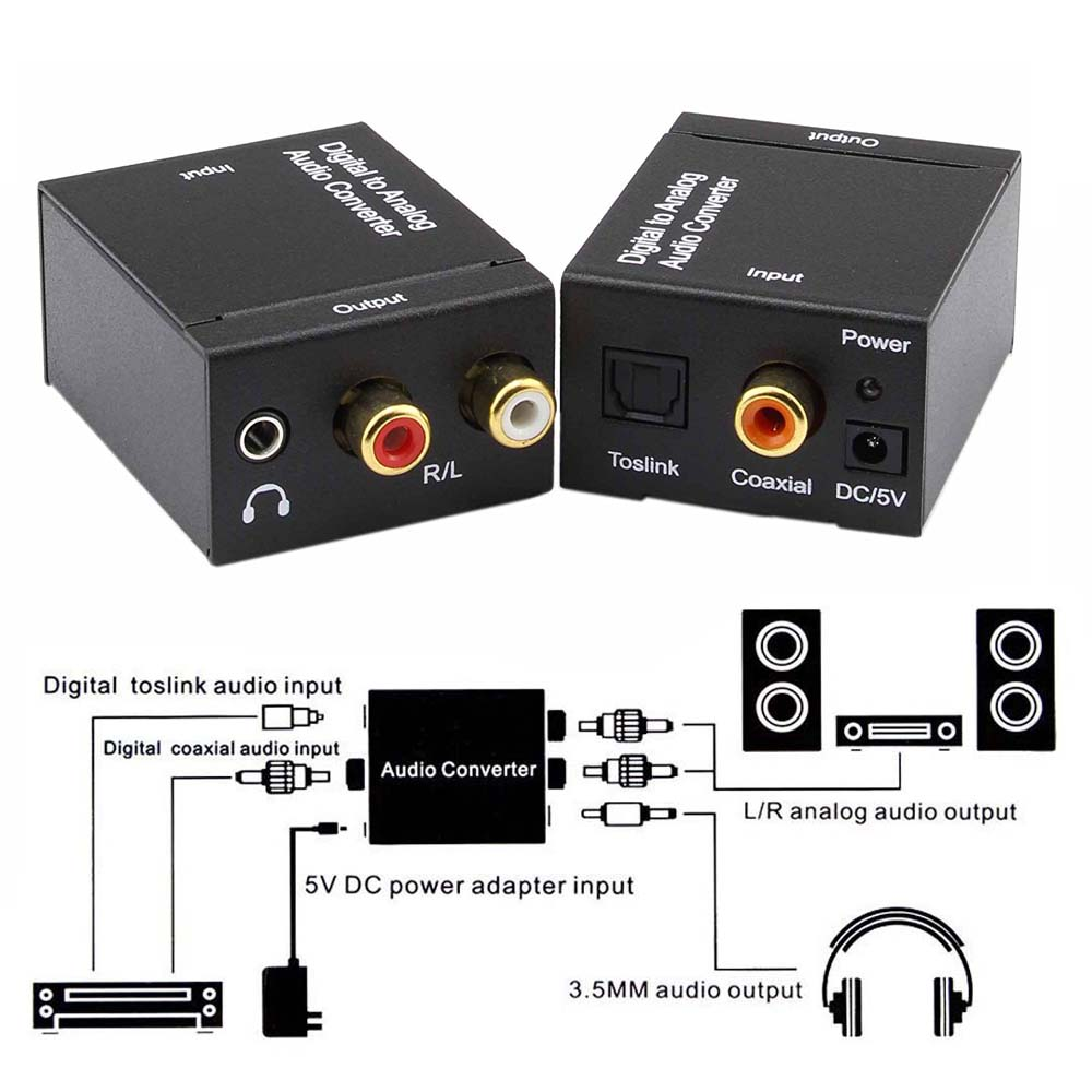 ShowArticle additionally Sd Sdi Hd Sdi And 3g Sdi To Hdmi Video Converter Device Hdmi Over Coax Cable Rg6u Receiver P 476 further Usb Audio And Midi Interfaces together with Adapter DisplayPort VGA besides UX1 Dac. on digital optical audio out adapter