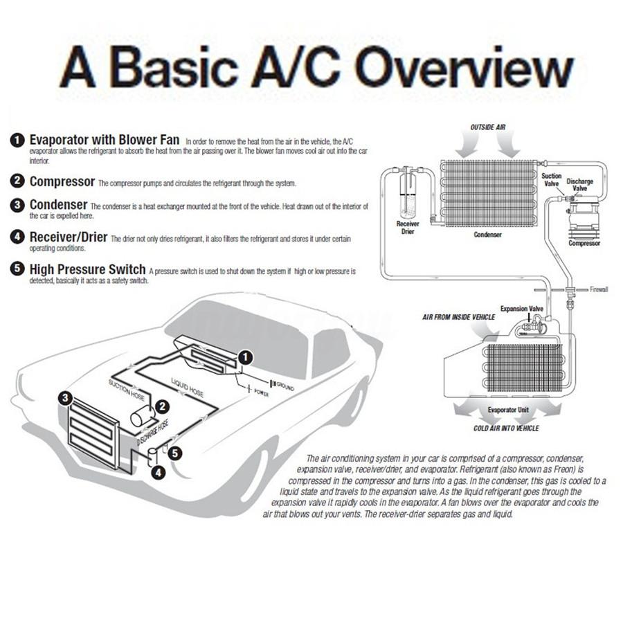 Universal 12v A C Ac Kit Underdash Evaporator Compressor Air 1978 82 Bmw Euro 630cs 635cs Fuse Box Diagram Product Description