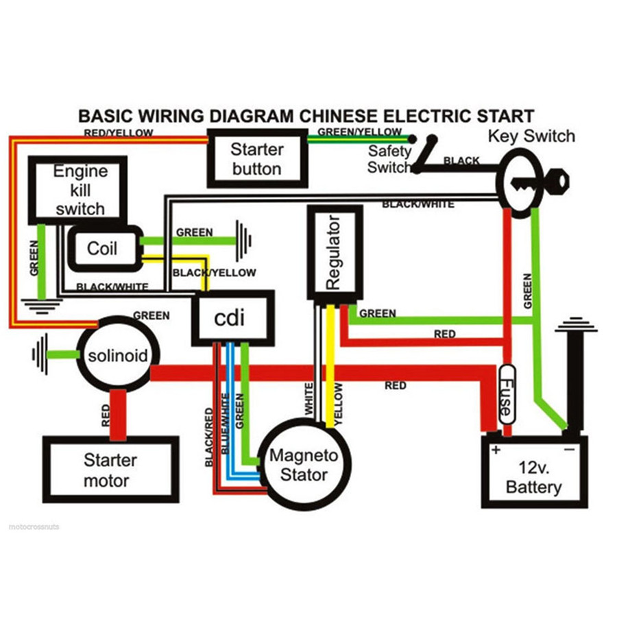Cdi Wire Harness Stator Assembly Wiring Fit Atv Electric Quad 50 70 Crf50 Kick Start Diagram Specification