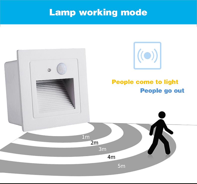 Amazon Com Motion Sensor Light Stairs