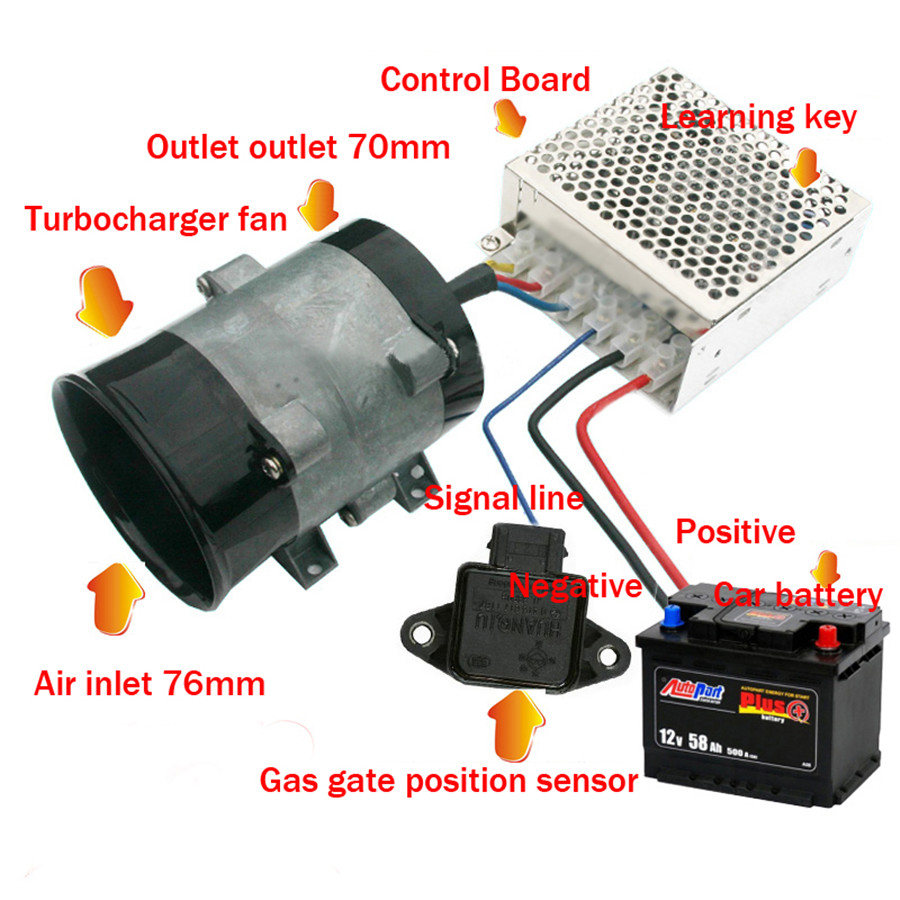 12v Auto Supercharger Kit Air Intake Pressure Turbo Fan