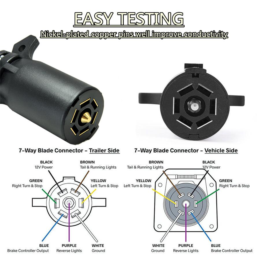 Trailer Wiring Diagram Light Plug Brakes Hitch 6 Pin Way Wire Brake