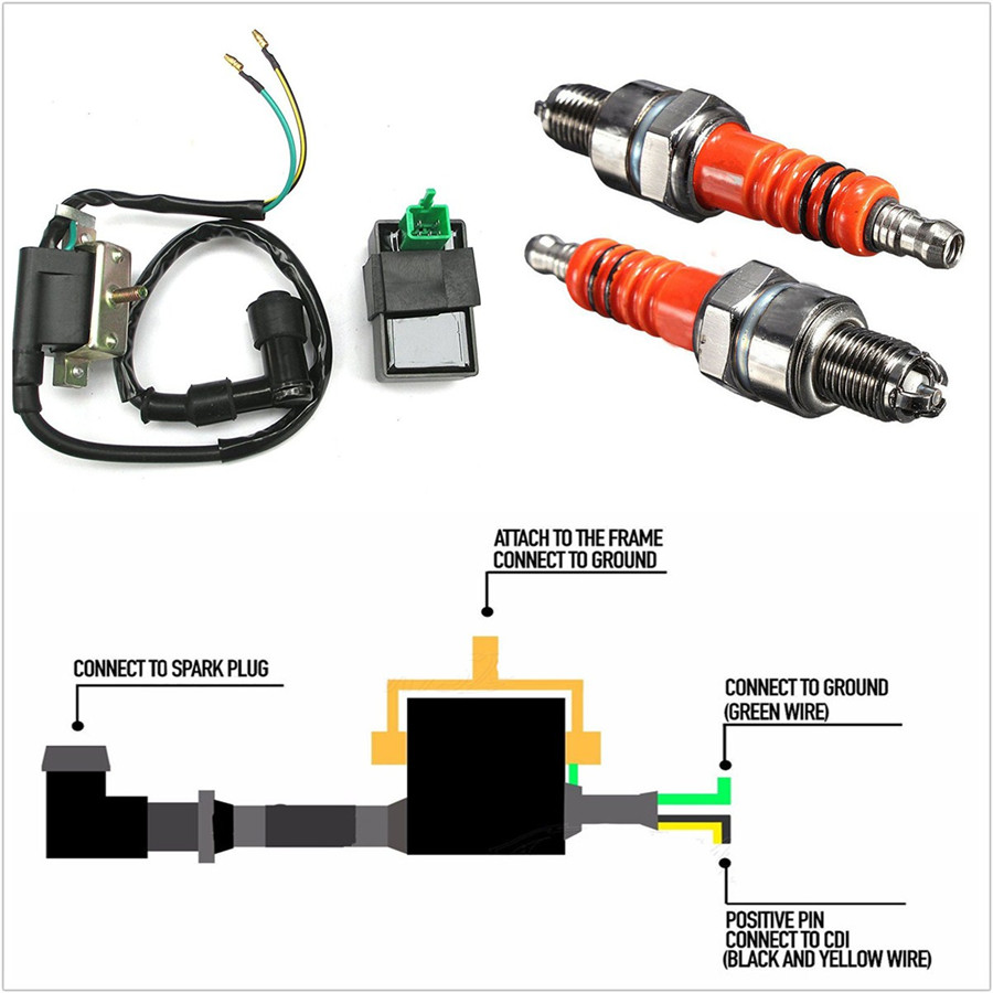 [SCHEMATICS_48IU]  4207 12 Volt Ignition Coil Wiring Diagram Vincent Motorcycle Electrics |  Wiring Library | 12 Volt Coil Wiring Diagram |  | Wiring Library