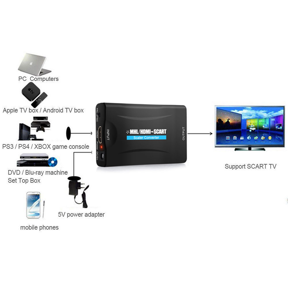 Details about 1080P HDMI To SCART Converter Cable Audio Video Adapter For  HDTV DVD SKy PS3 uk