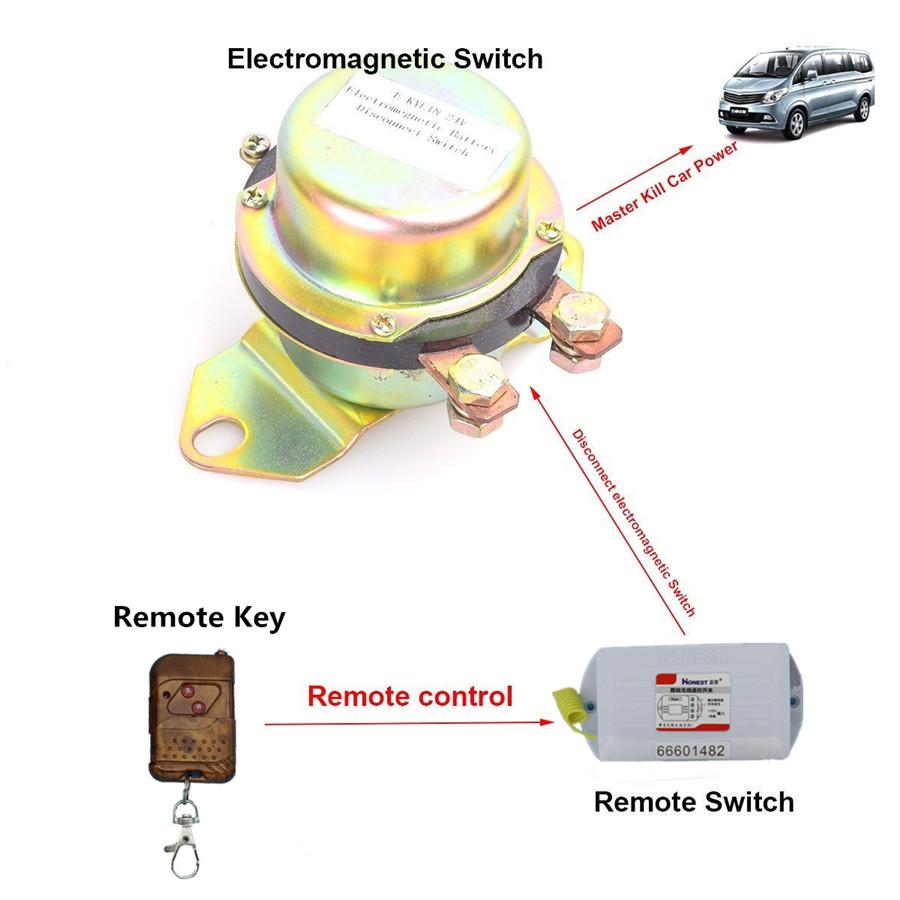 12V Auto Batterietrennschalter Hauptstromschalter