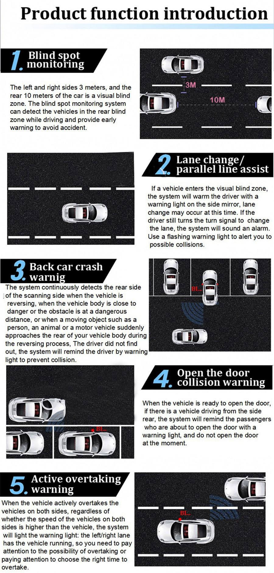 Car Blind Spot Monitoring Assistant Radar Detection System