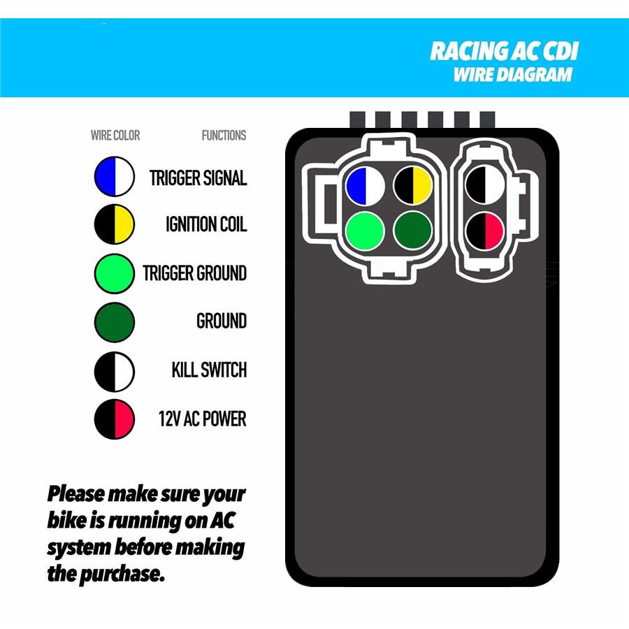 Ignition Coil & cdi 6 pin box kit For Honda TRX250X FOURTRAX 1987-1992 ATV  Bike | eBayeBay