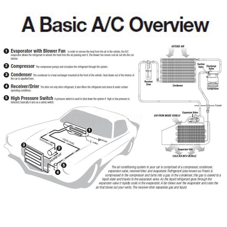 Details about Car Truck Air Conditioner AC Under Dash Evaporator High  Quality Expansion Valve