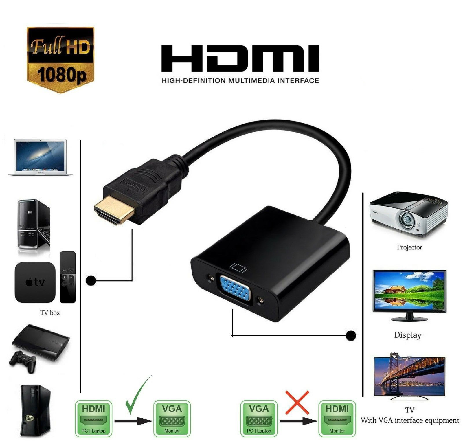 for laptop pc dvd tv monitor input hd hdmi to output vga cable converter adapter 691195158920 ebay. Black Bedroom Furniture Sets. Home Design Ideas