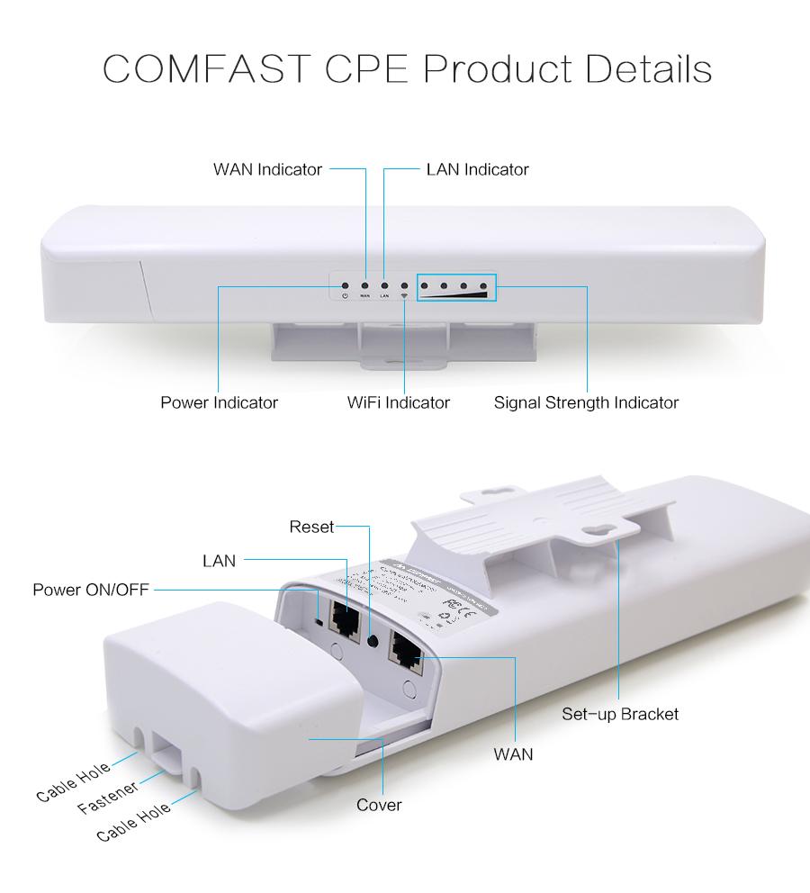 Outdoor Wireless Access Point High Power AP WiFi Bridge Router CPE CF-E214N-V2   eBay