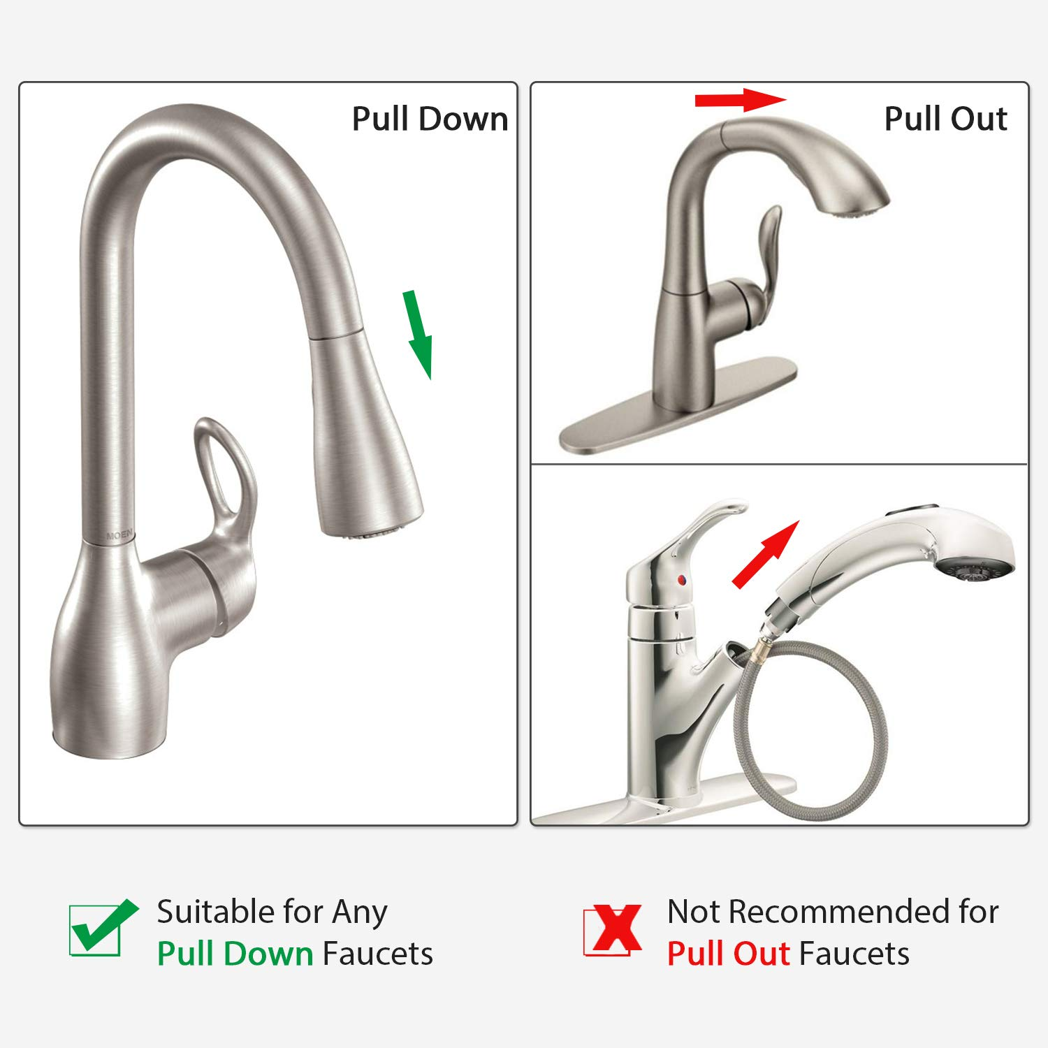 150259 Replacement Hose Kit for Moen Pull Down Kitchen