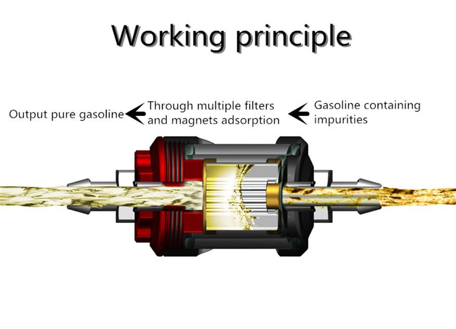 5.5mm CNC Motorrad Kraftstofffilter Ölfilter Magnet Filter Universal ...