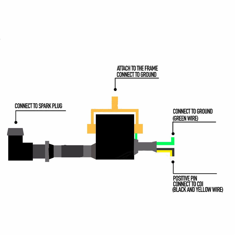 12v ignition coil + 5 pin cdi + spark plug for chinese atv quad 50 70 90 110  125cc